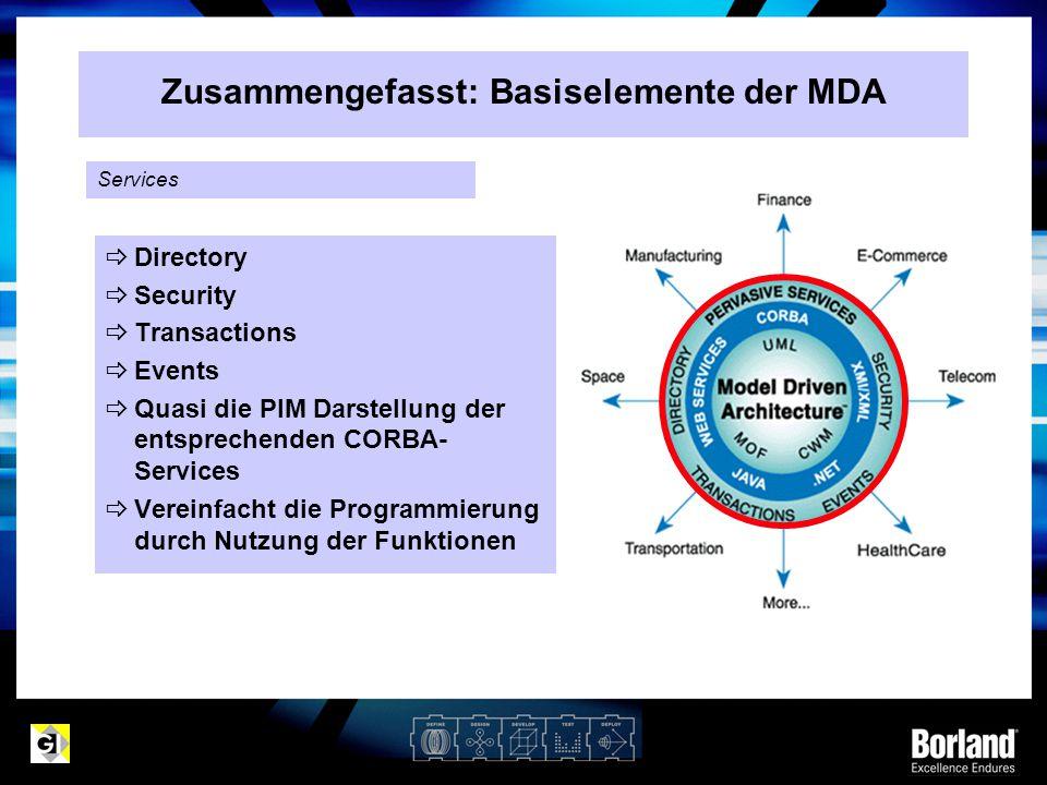  Directory  Security  Transactions  Events  Quasi die PIM Darstellung der entsprechenden CORBA- Services  Vereinfacht die Programmierung durch N