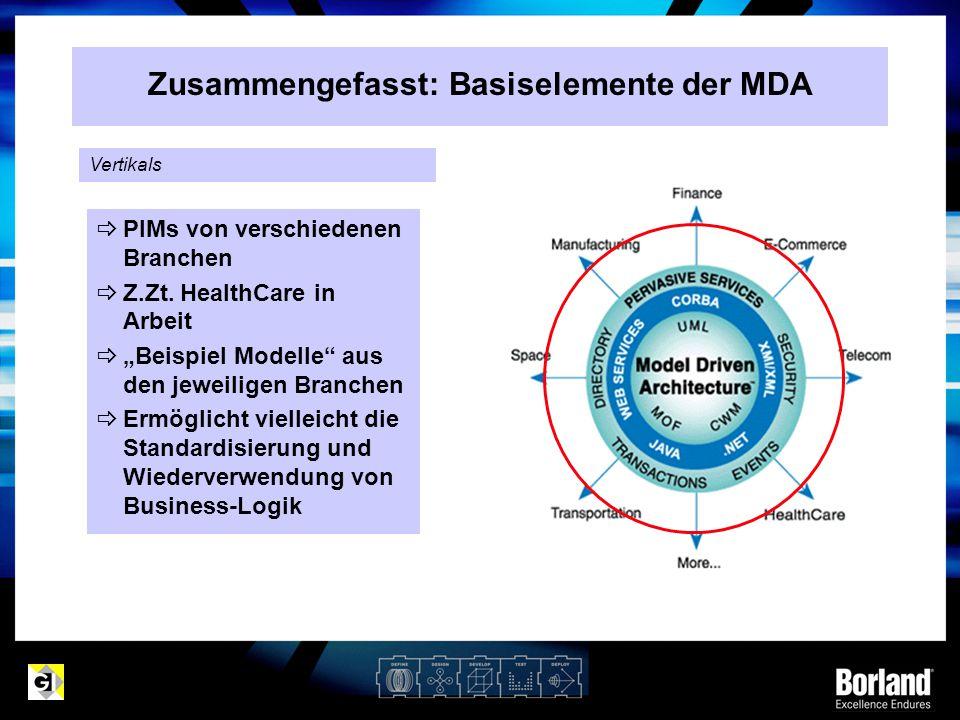 """ PIMs von verschiedenen Branchen  Z.Zt. HealthCare in Arbeit  """"Beispiel Modelle"""" aus den jeweiligen Branchen  Ermöglicht vielleicht die Standardis"""