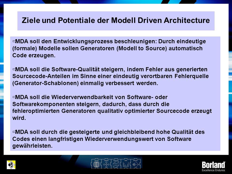 Ziele und Potentiale der Modell Driven Architecture  MDA soll den Entwicklungsprozess beschleunigen: Durch eindeutige (formale) Modelle sollen Genera