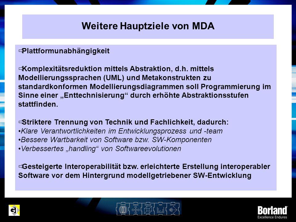 Weitere Hauptziele von MDA  Plattformunabhängigkeit  Komplexitätsreduktion mittels Abstraktion, d.h. mittels Modellierungssprachen (UML) und Metakon
