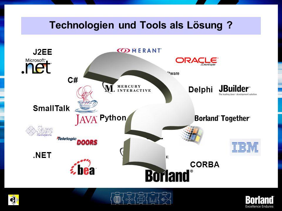  UML (2.0): Die Sprache, in der die Modelle (CIM, PIM und PSM) ausgedrückt werden  MOF (MetaObjectFacility): Das MetaModel, Mapping und die Beschreibung der Modelle  CWM (CommonWarehouseModel): Das Pendant von UML für Daten- Modelle  Trennung von Business Logik und technischen Aspekten durch Plattform-Independent Models Zusammengefasst: Basiselemente der MDA