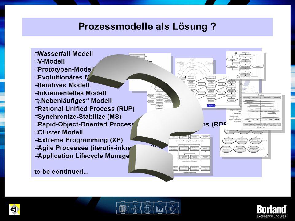 Die Mappings um PIMs in CORBA, Java und.NET PSMs zu transformieren  XMI/XML als Austauschformat zwischen Modellen und Systemen  Ermöglicht: –Plattformunabhängigkeit –Herstellerunabhängigkeit –Wiederverwendbarkeit Zusammengefasst: Basiselemente der MDA Mapping, Transformation
