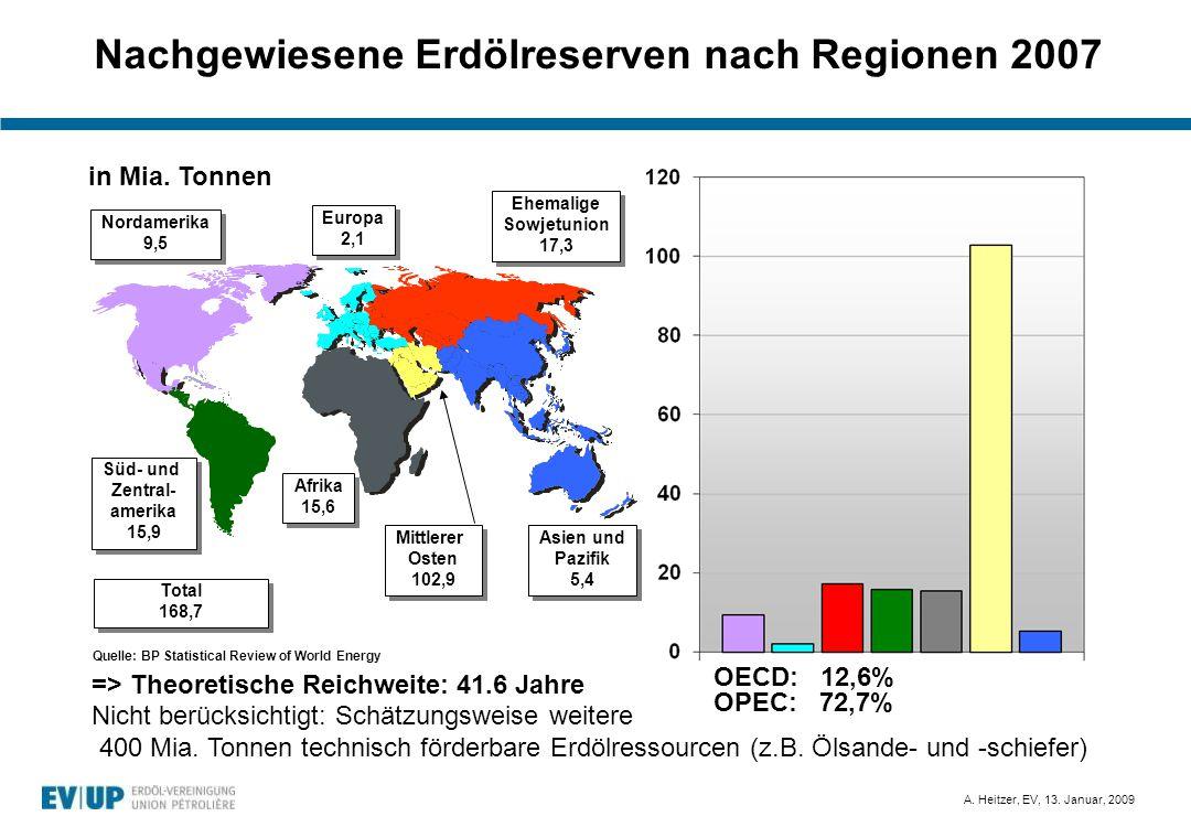 A. Heitzer, EV, 13. Januar, 2009 Nachgewiesene Erdölreserven nach Regionen 2007 Quelle: BP Statistical Review of World Energy Nordamerika 9,5 Nordamer