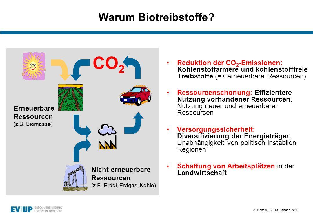 A. Heitzer, EV, 13. Januar, 2009 Warum Biotreibstoffe? Reduktion der CO 2 -Emissionen: Kohlenstoffärmere und kohlenstofffreie Treibstoffe (=> erneuerb