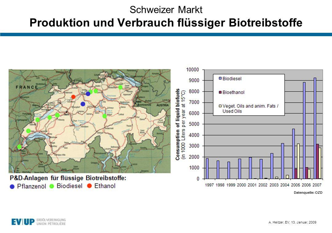 A. Heitzer, EV, 13. Januar, 2009 Schweizer Markt Produktion und Verbrauch flüssiger Biotreibstoffe Datenquelle: OZD