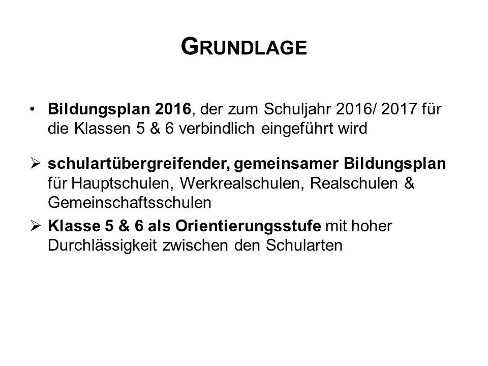 G RUNDLAGE Bildungsplan 2016, der zum Schuljahr 2016/ 2017 für die Klassen 5 & 6 verbindlich eingeführt wird  schulartübergreifender, gemeinsamer Bil