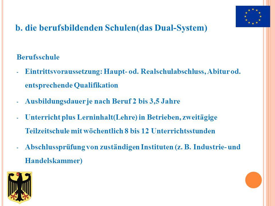 Berufsschule - Eintrittsvoraussetzung: Haupt- od.Realschulabschluss, Abitur od.