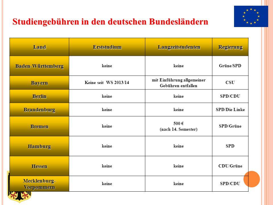 LandErststudiumLangzeitstudentenRegierungBaden-Württemberg keine Grüne/SPD Bayern Keine seit WS 2013/14 mit Einführung allgemeiner Gebühren entfallen CSU Berlin keine SPD/CDU Brandenburg keine SPD/Die Linke Bremen keine 500 € (nach 14.