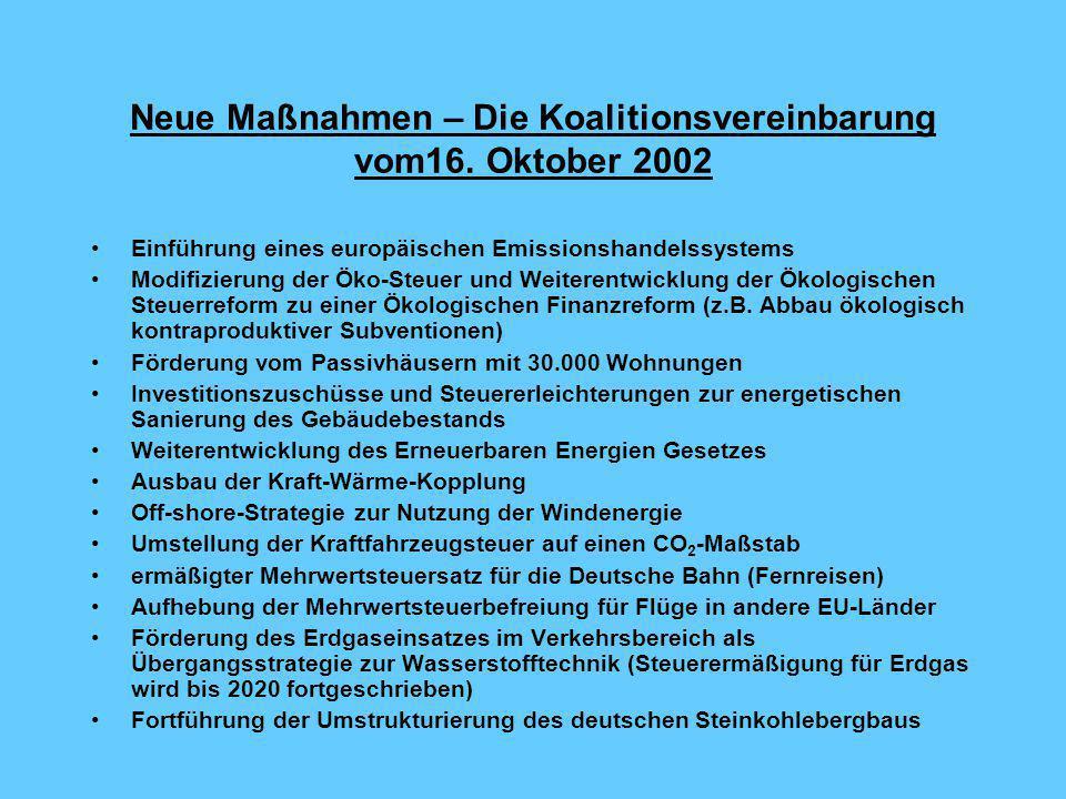 Ausschnitt aus dem Maßnahmenbündel vom 18.10.2000 Ausbau der Kraft-Wärme-Kopplung Verabschiedung der Energieeinsparverordnung Förderprogramm zur CO 2