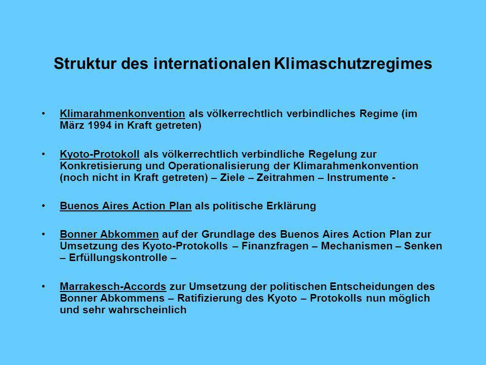 Stationen des internationalen Klimaschutzes 1992 United Nations Conference on Environment and Development (UNCED) Rio de Janeiro – Zeichnung der Klima