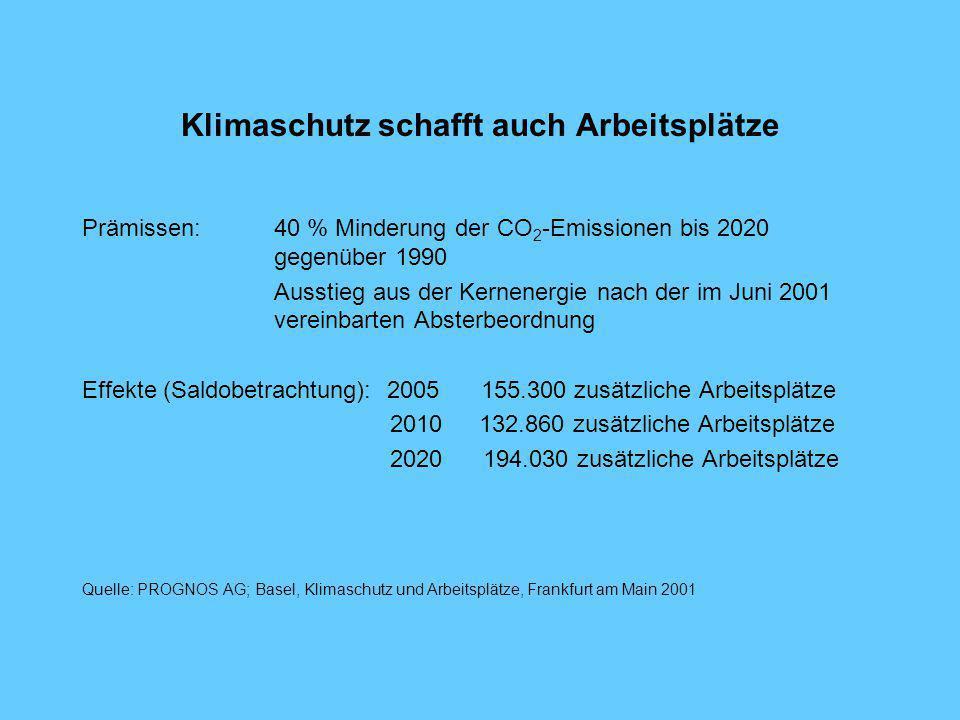 Die Empirie beweist – Klimaschutz ist ein Exportmotor Durchschnittliches Wachstum der Exporte von Produkten für den rationellen und sparsamen Energiee