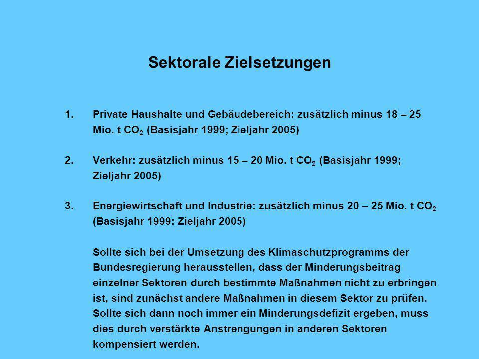 Ziele der deutschen Klimaschutzpolitik 1.Minderung der CO 2 -Emissionen um 25 Prozent bis zum Jahre 2005 (Basisjahr 1990) 2.Minderung der sechs Kyoto-