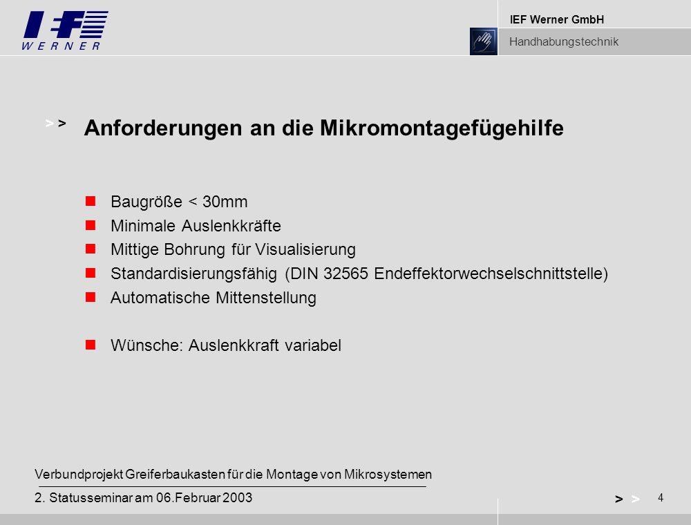 IEF Werner GmbH Handhabungstechnik 4 > Verbundprojekt Greiferbaukasten für die Montage von Mikrosystemen 2. Statusseminar am 06.Februar 2003 Baugröße
