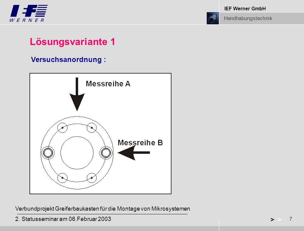IEF Werner GmbH Handhabungstechnik 7 > Verbundprojekt Greiferbaukasten für die Montage von Mikrosystemen 2. Statusseminar am 06.Februar 2003 Lösungsva