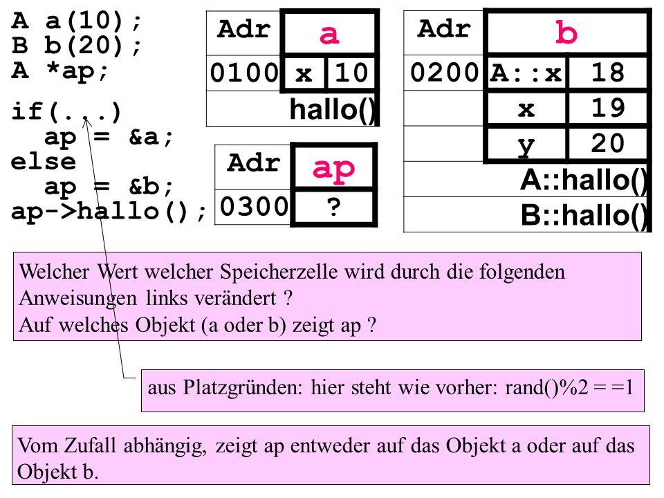 Welcher Wert welcher Speicherzelle wird durch die folgenden Anweisungen links verändert ? Auf welches Objekt (a oder b) zeigt ap ? aus Platzgründen: h