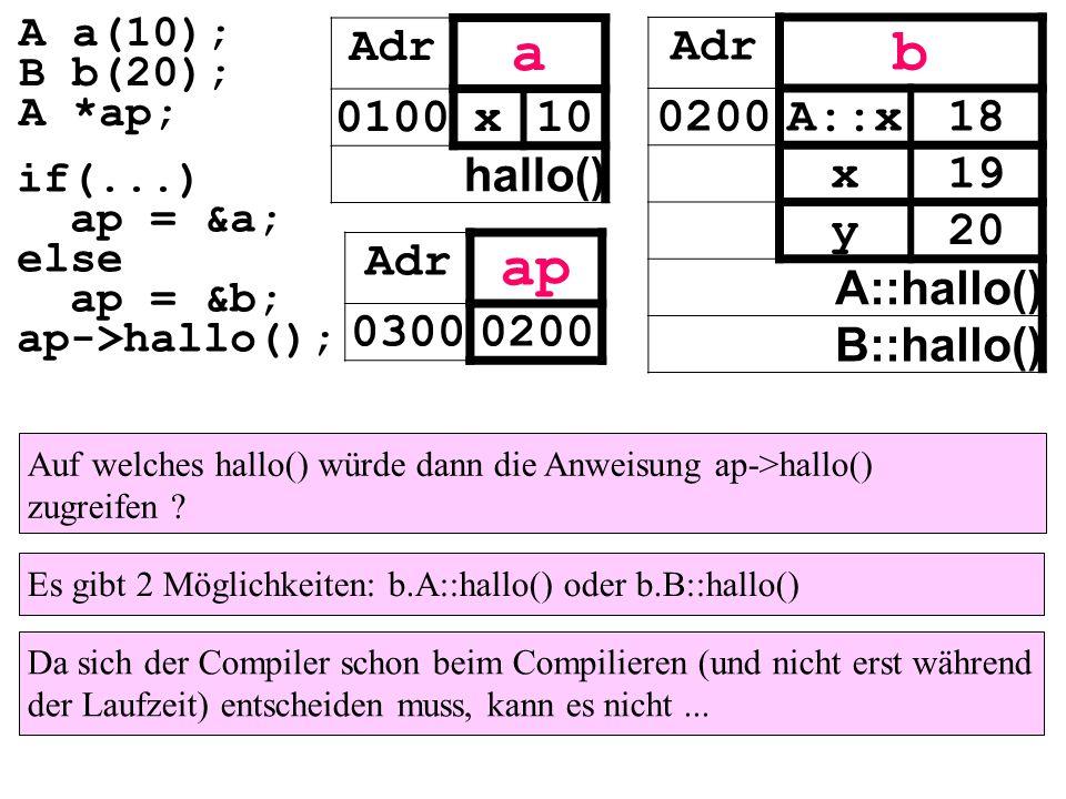 Auf welches hallo() würde dann die Anweisung ap->hallo() zugreifen ? Es gibt 2 Möglichkeiten: b.A::hallo() oder b.B::hallo() Da sich der Compiler scho