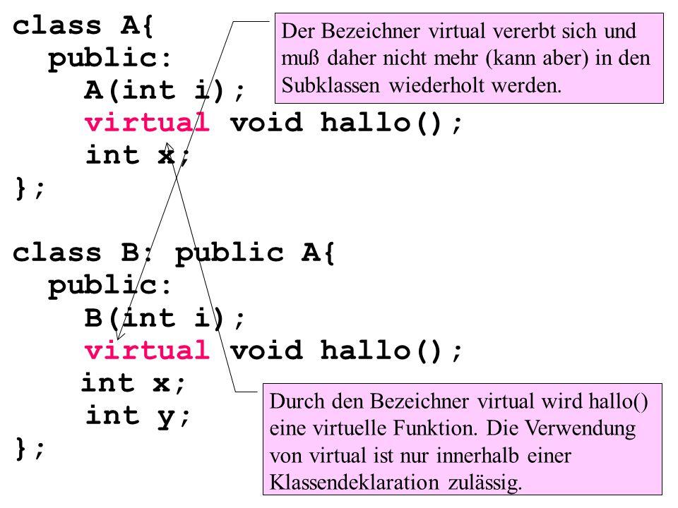 class A{ public: A(int i); virtual void hallo(); int x; }; class B: public A{ public: B(int i); virtual void hallo(); int x; int y; }; Durch den Bezeichner virtual wird hallo() eine virtuelle Funktion.