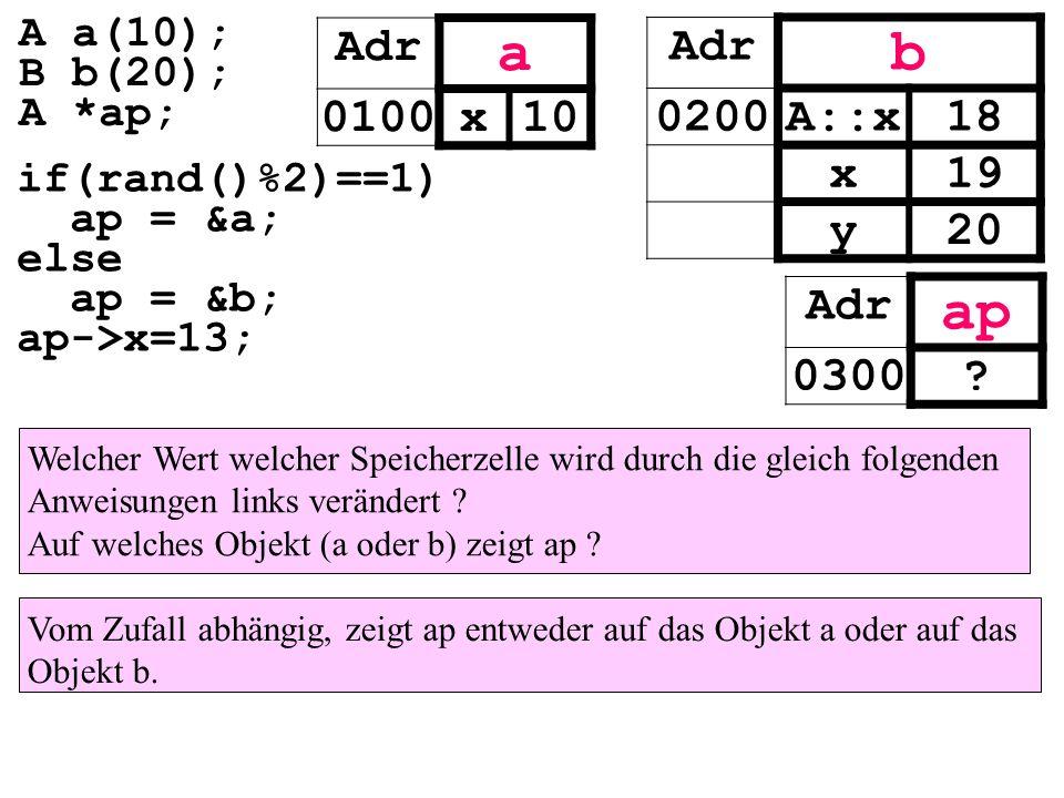 Welcher Wert welcher Speicherzelle wird durch die gleich folgenden Anweisungen links verändert ? Auf welches Objekt (a oder b) zeigt ap ? if(rand()%2)