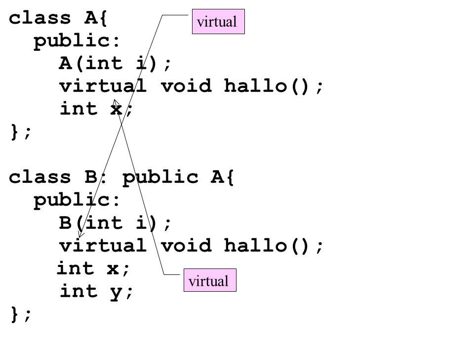 class A{ public: A(int i); virtual void hallo(); int x; }; class B: public A{ public: B(int i); virtual void hallo(); int x; int y; }; virtual