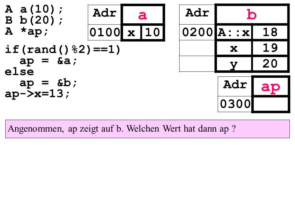 Angenommen, ap zeigt auf b. Welchen Wert hat dann ap ? Adr a 0100x10 Adr b 0200A::x18 x19 y20 Adr ap 0300 if(rand()%2)==1) ap = &a; else ap = &b; ap->