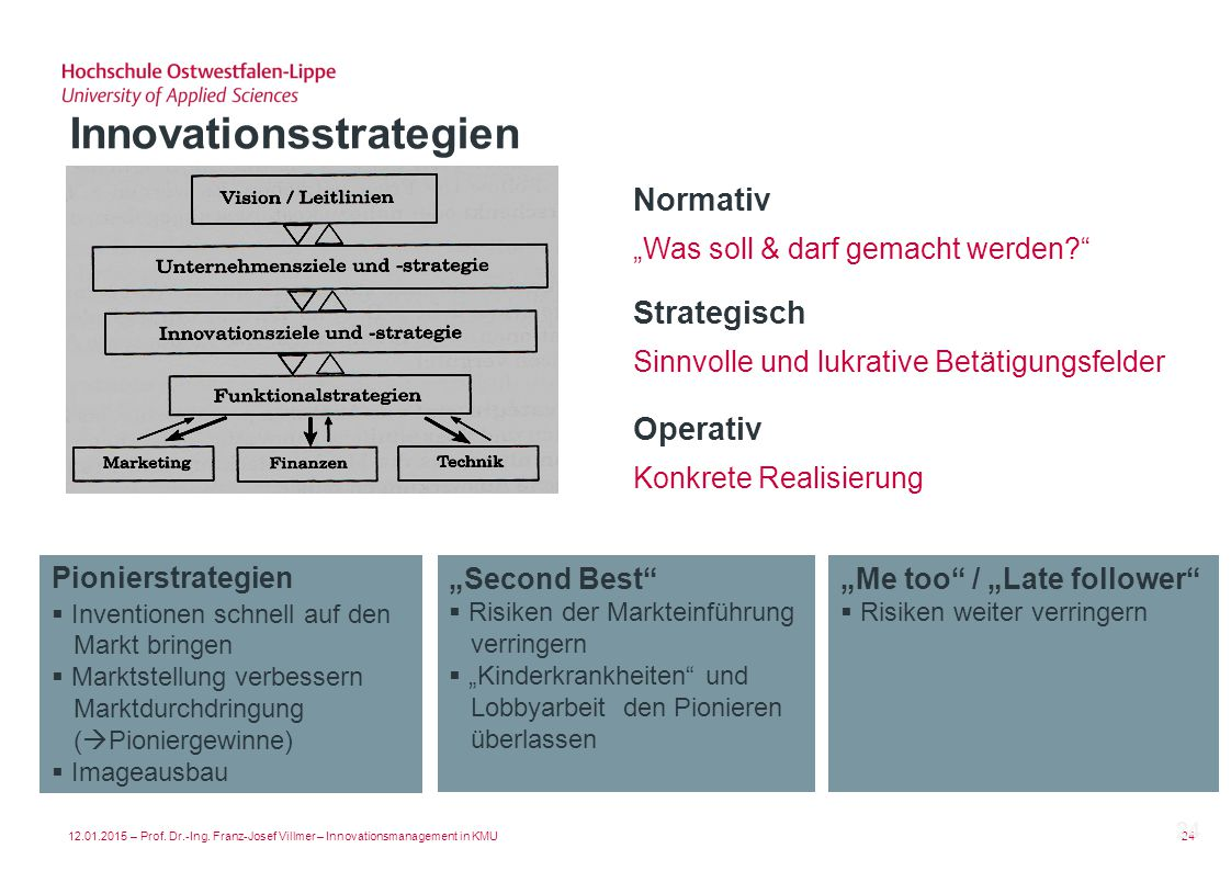 "12.01.2015 – Prof. Dr.-Ing. Franz-Josef Villmer – Innovationsmanagement in KMU24 Innovationsstrategien Normativ ""Was soll & darf gemacht werden?"" Stra"