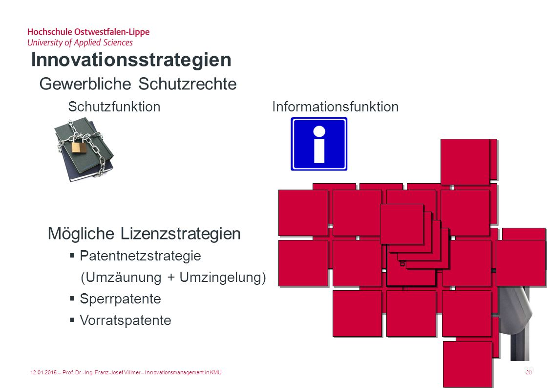 12.01.2015 – Prof. Dr.-Ing. Franz-Josef Villmer – Innovationsmanagement in KMU29 Innovationsstrategien Gewerbliche Schutzrechte SchutzfunktionInformat