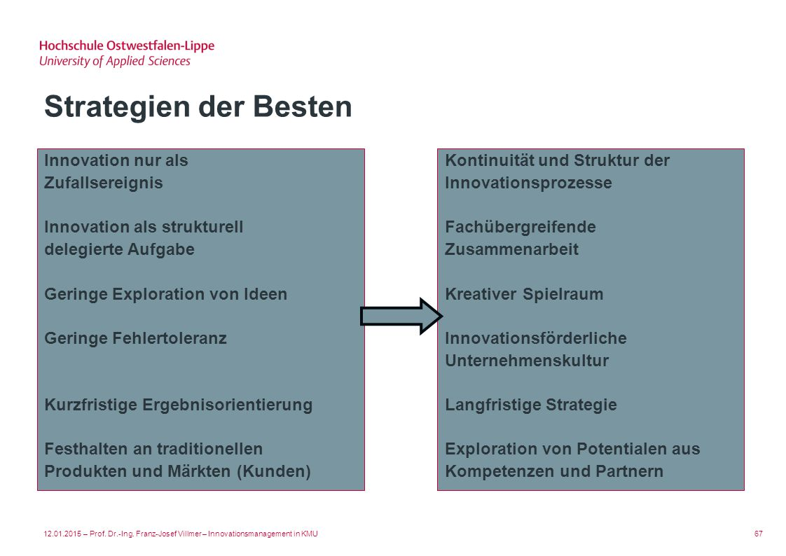 12.01.2015 – Prof. Dr.-Ing. Franz-Josef Villmer – Innovationsmanagement in KMU67 Strategien der Besten Innovation nur als Zufallsereignis Innovation a
