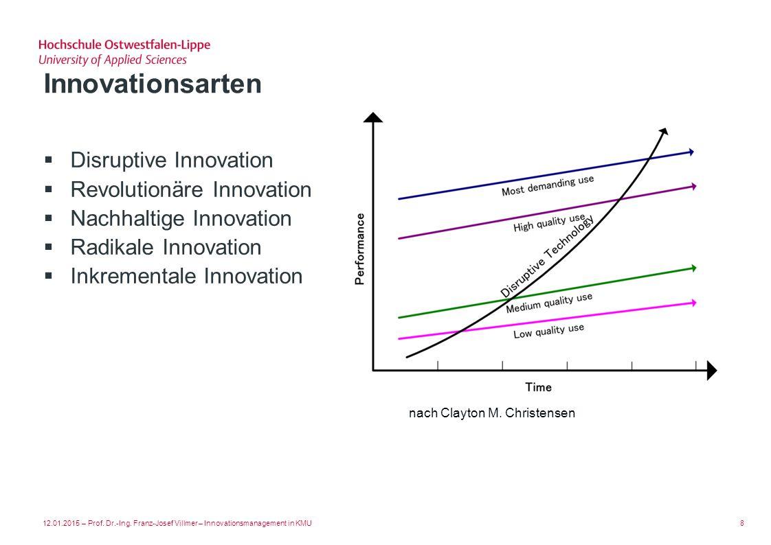 12.01.2015 – Prof. Dr.-Ing. Franz-Josef Villmer – Innovationsmanagement in KMU69 Literaturauswahl