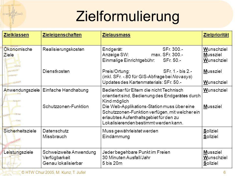 S O W N © HTW Chur 2005, M. Kunz, T. Jufer5 Situationsanalyse GAP HiPer
