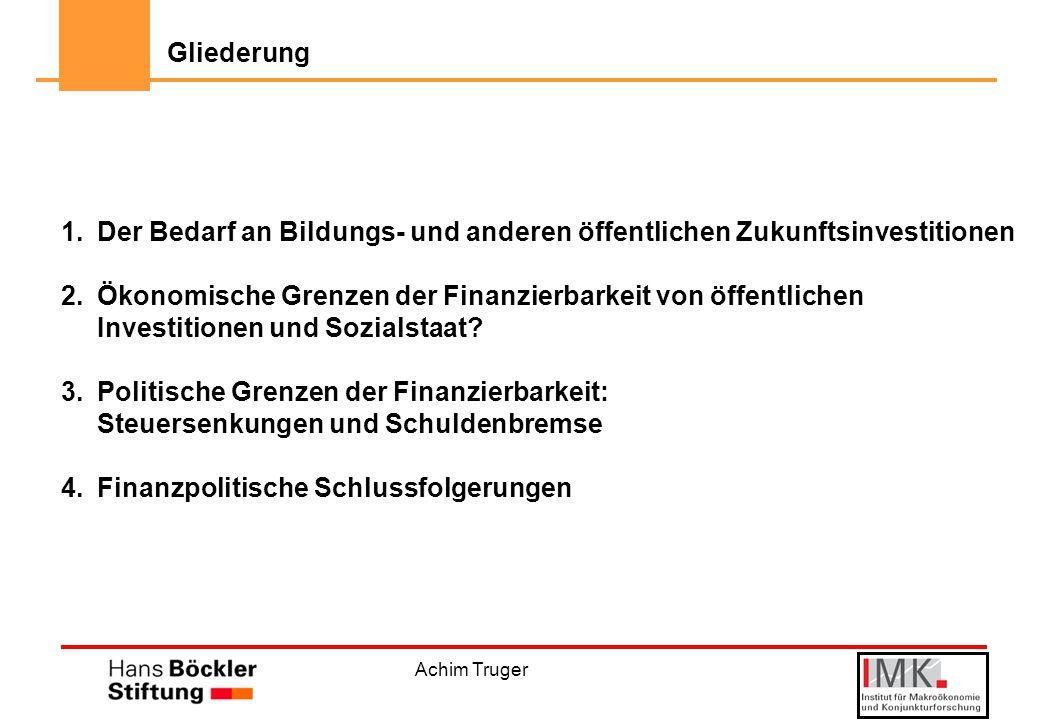 Achim Truger Gliederung 1.Der Bedarf an Bildungs- und anderen öffentlichen Zukunftsinvestitionen 2.Ökonomische Grenzen der Finanzierbarkeit von öffentlichen Investitionen und Sozialstaat.