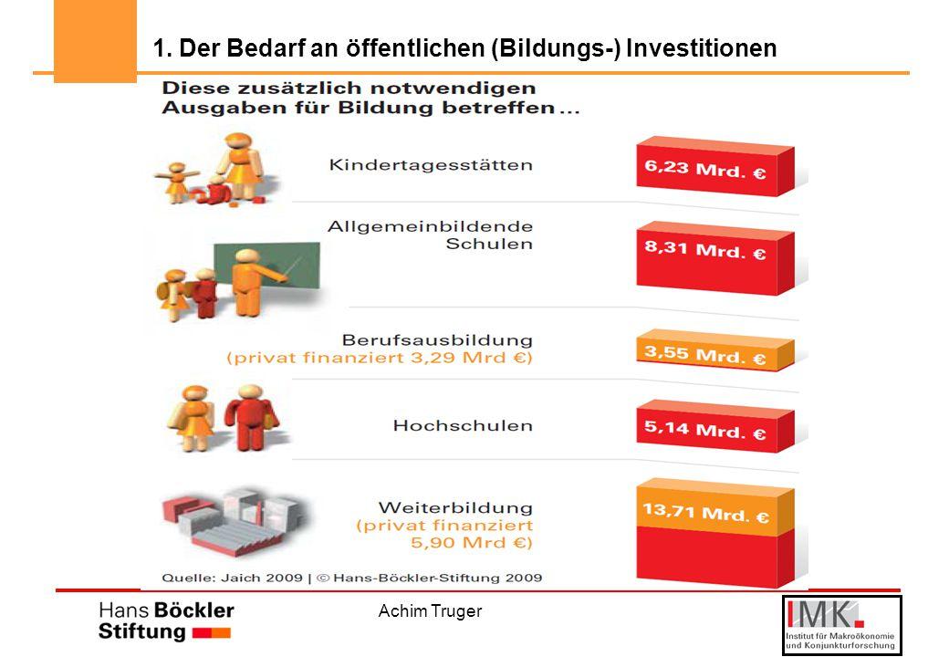 Achim Truger 1. Der Bedarf an öffentlichen (Bildungs-) Investitionen