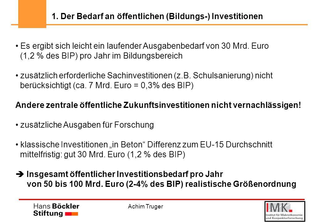 Achim Truger 2.Ökonomische Grenzen der Finanzierbarkeit.