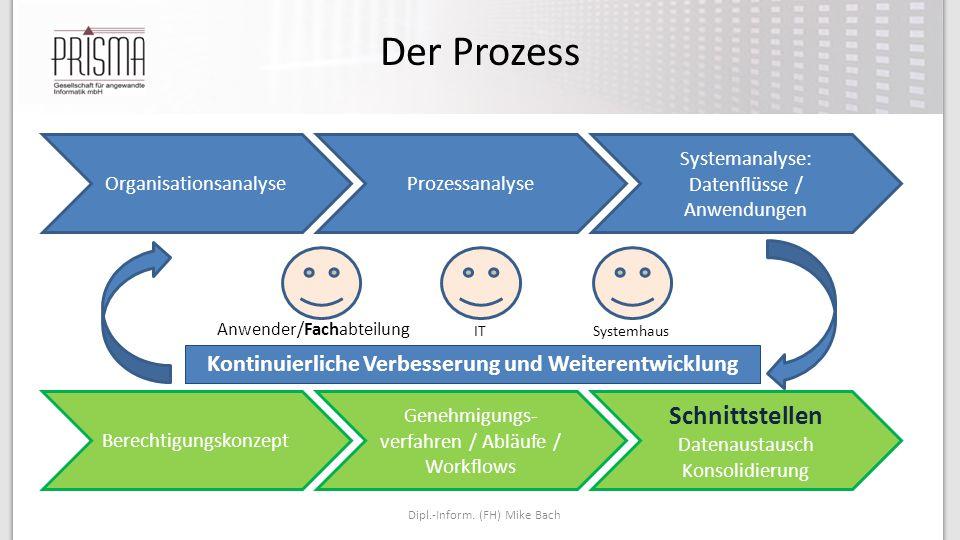 Der Prozess Dipl.-Inform. (FH) Mike Bach OrganisationsanalyseProzessanalyse Systemanalyse: Datenflüsse / Anwendungen Berechtigungskonzept Genehmigungs