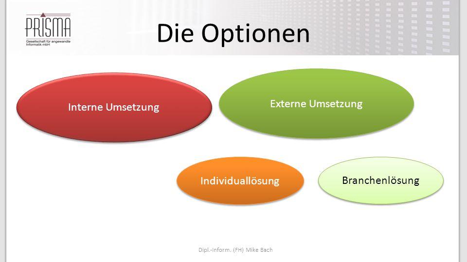 Externe Umsetzung Interne Umsetzung Die Optionen Dipl.-Inform. (FH) Mike Bach Branchenlösung Individuallösung