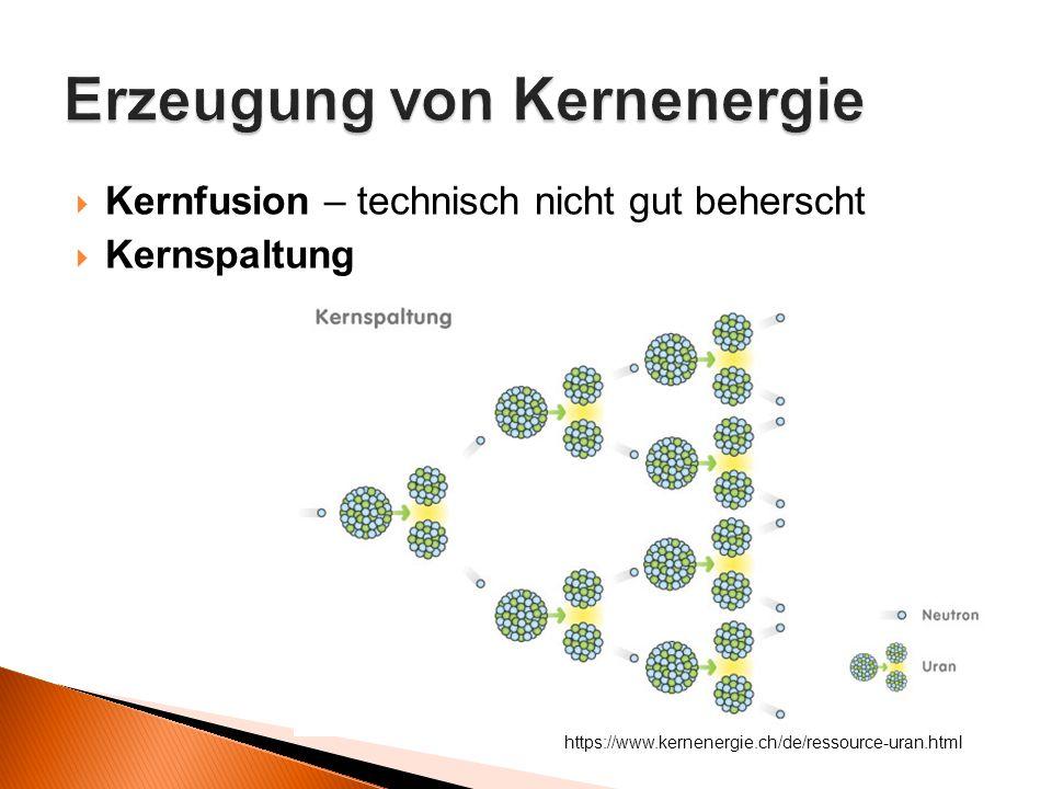  Kernfusion – technisch nicht gut beherscht  Kernspaltung https://www.kernenergie.ch/de/ressource-uran.html