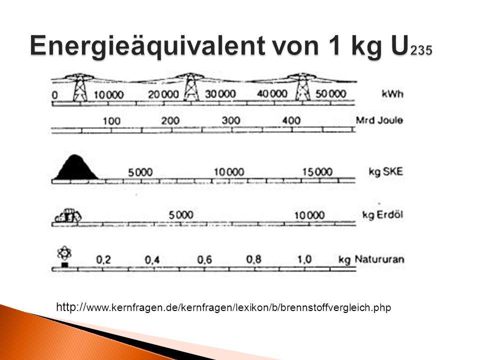 http:// www.kernfragen.de/kernfragen/lexikon/b/brennstoffvergleich.php