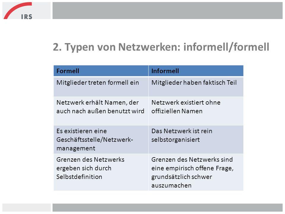 2. Typen von Netzwerken: informell/formell FormellInformell Mitglieder treten formell einMitglieder haben faktisch Teil Netzwerk erhält Namen, der auc