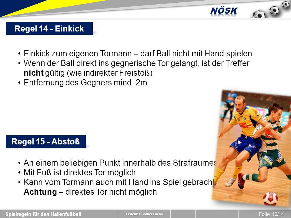 Erstellt: Günther Fuchs Folie 10/14 Spielregeln für den Hallenfußball Regel 14 - Einkick Einkick zum eigenen Tormann – darf Ball nicht mit Hand spielen Wenn der Ball direkt ins gegnerische Tor gelangt, ist der Treffer nicht gültig (wie indirekter Freistoß) Entfernung des Gegners mind.