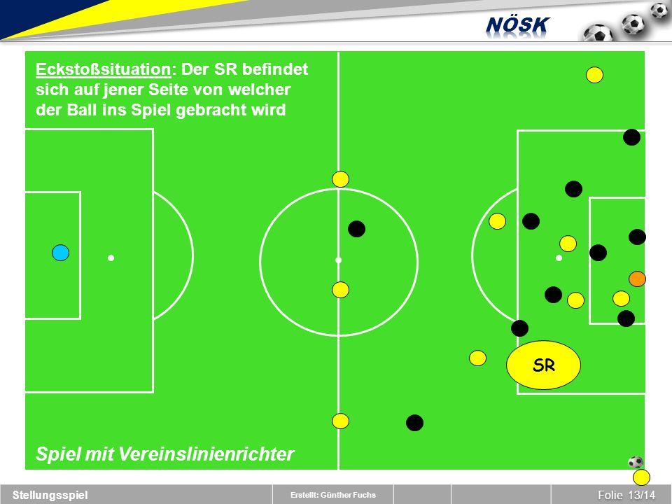 Erstellt: Günther Fuchs Folie 13/14 Stellungsspiel Eckstoßsituation: Der SR befindet sich auf jener Seite von welcher der Ball ins Spiel gebracht wird SR Spiel mit Vereinslinienrichter
