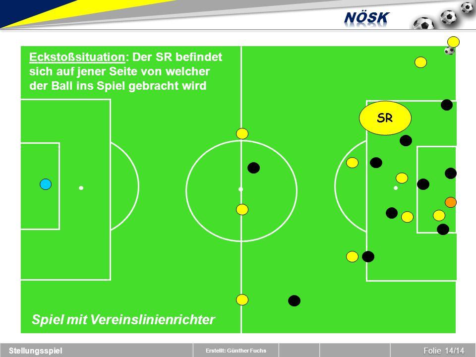 Erstellt: Günther Fuchs Folie 14/14 Stellungsspiel SR Eckstoßsituation: Der SR befindet sich auf jener Seite von welcher der Ball ins Spiel gebracht wird Spiel mit Vereinslinienrichter