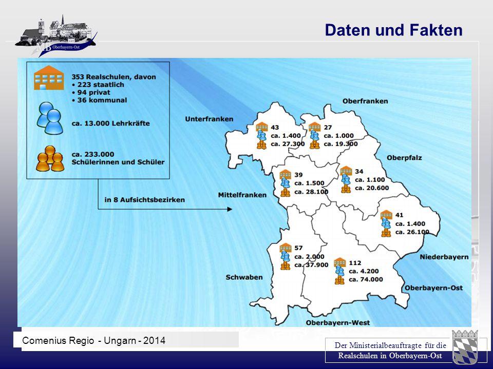 Der Ministerialbeauftragte für die Realschulen in Oberbayern-Ost Comenius Regio - Ungarn - 2014 Daten und Fakten