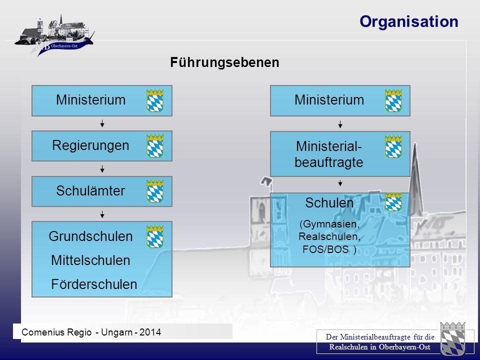 Der Ministerialbeauftragte für die Realschulen in Oberbayern-Ost Comenius Regio - Ungarn - 2014 Organisation Regierungen Ministerium SchulämterGrundsc