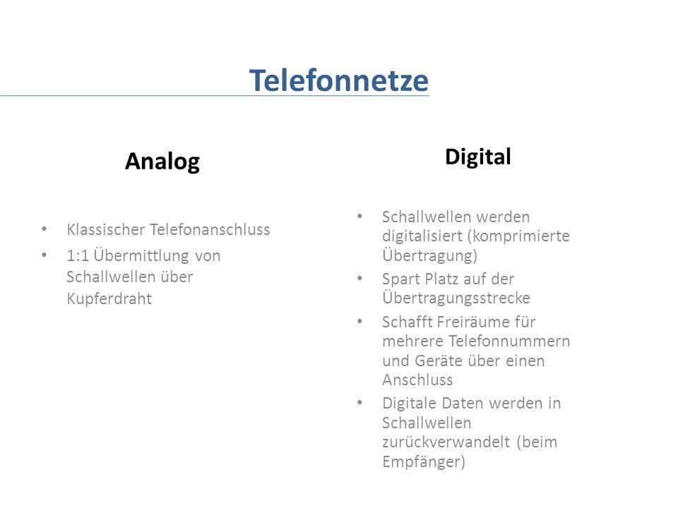 Telefonnetze Analog Klassischer Telefonanschluss 1:1 Übermittlung von Schallwellen über Kupferdraht Digital Schallwellen werden digitalisiert (komprimierte Übertragung) Spart Platz auf der Übertragungsstrecke Schafft Freiräume für mehrere Telefonnummern und Geräte über einen Anschluss Digitale Daten werden in Schallwellen zurückverwandelt (beim Empfänger)