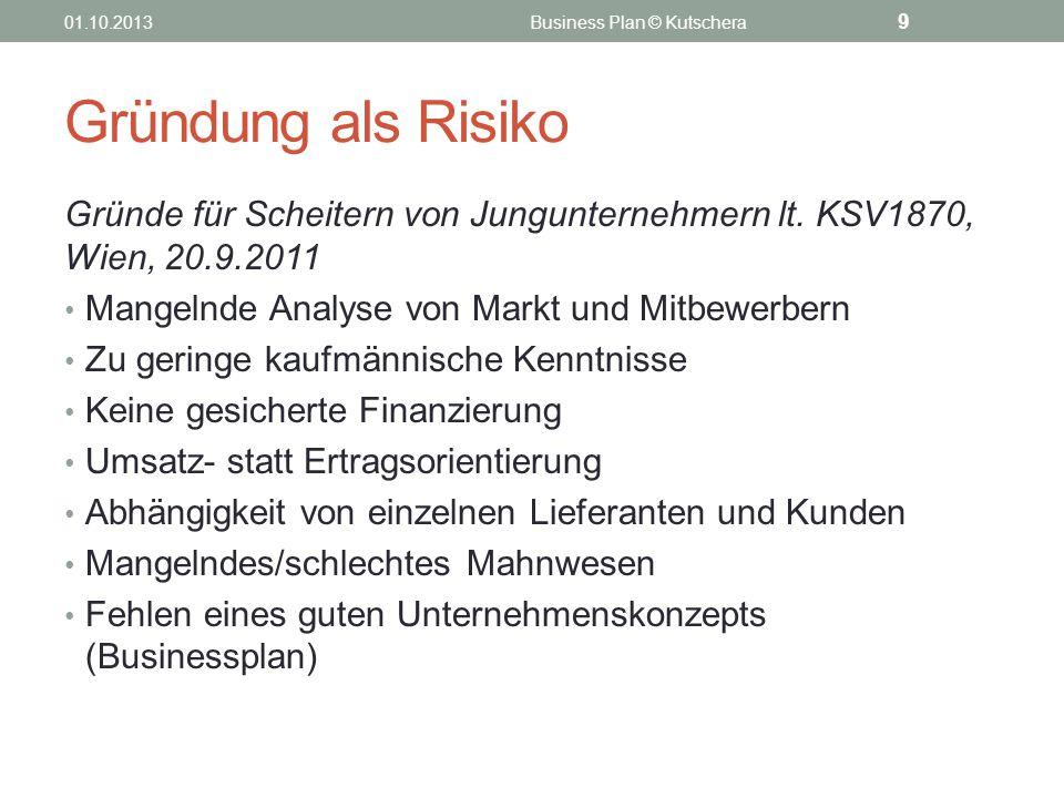 Gründung als Risiko Gründe für Scheitern von Jungunternehmern lt. KSV1870, Wien, 20.9.2011 Mangelnde Analyse von Markt und Mitbewerbern Zu geringe kau