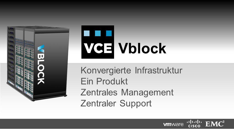 Konvergierte Infrastruktur Ein Produkt Zentrales Management Zentraler Support Vblock