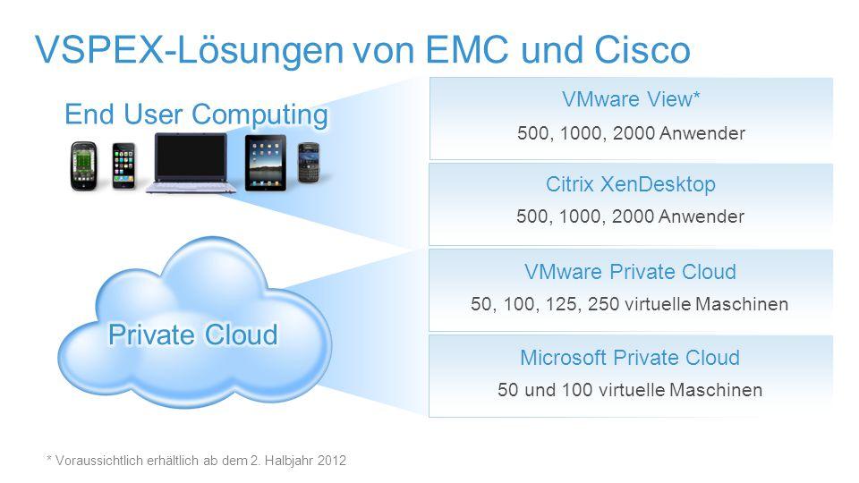 VSPEX-Lösungen von EMC und Cisco VMware Private Cloud 50, 100, 125, 250 virtuelle Maschinen Microsoft Private Cloud 50 und 100 virtuelle Maschinen VMware View* 500, 1000, 2000 Anwender Citrix XenDesktop 500, 1000, 2000 Anwender * Voraussichtlich erhältlich ab dem 2.