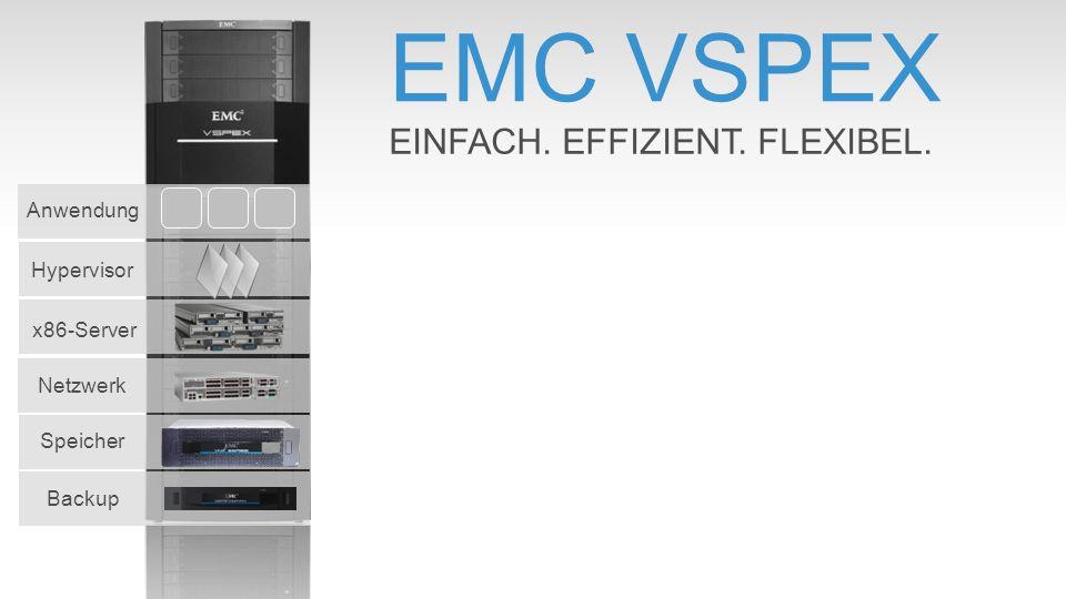 EMC VSPEX EINFACH. EFFIZIENT. FLEXIBEL. Speicher Netzwerk x86-Server Hypervisor Anwendung Backup