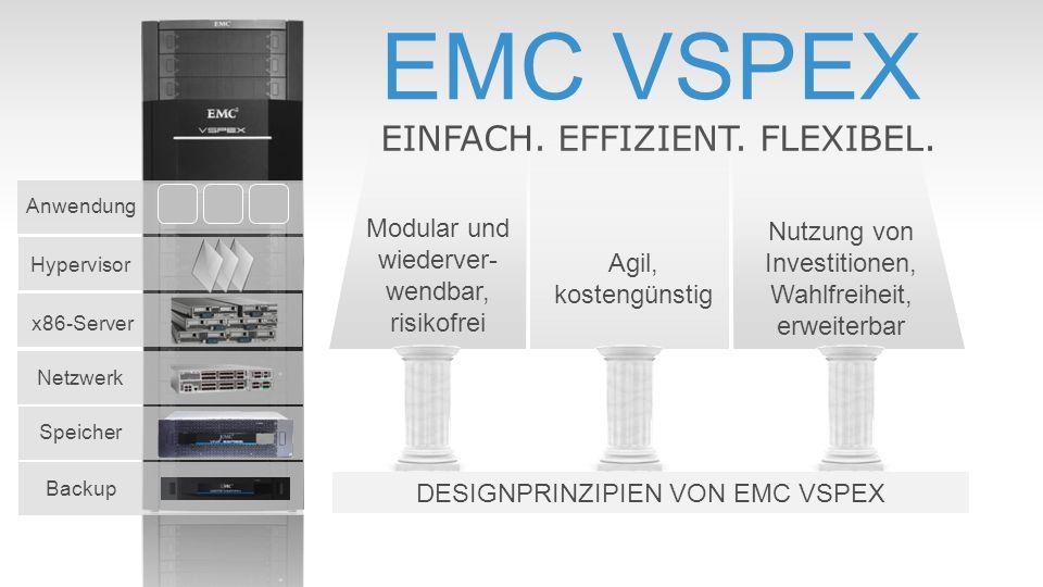 EMC VSPEX EINFACH.EFFIZIENT. FLEXIBEL.