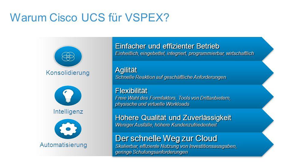 Warum Cisco UCS für VSPEX.