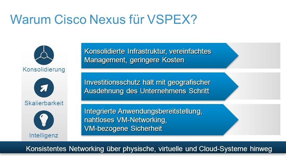 Warum Cisco Nexus für VSPEX.